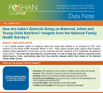 How Are India's Districts Doing on Maternal, Infant and Young Child Nutrition? Insights from the National Family Health Survey-4