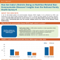 How Are India's Districts Doing on Nutrition-Related Non-Communicable Diseases? Insights from the National Family Health Survey-4