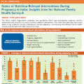 Status of Nutrition-Relevant Interventions During Pregnancy in India: Insights from the National Family Health Survey-4